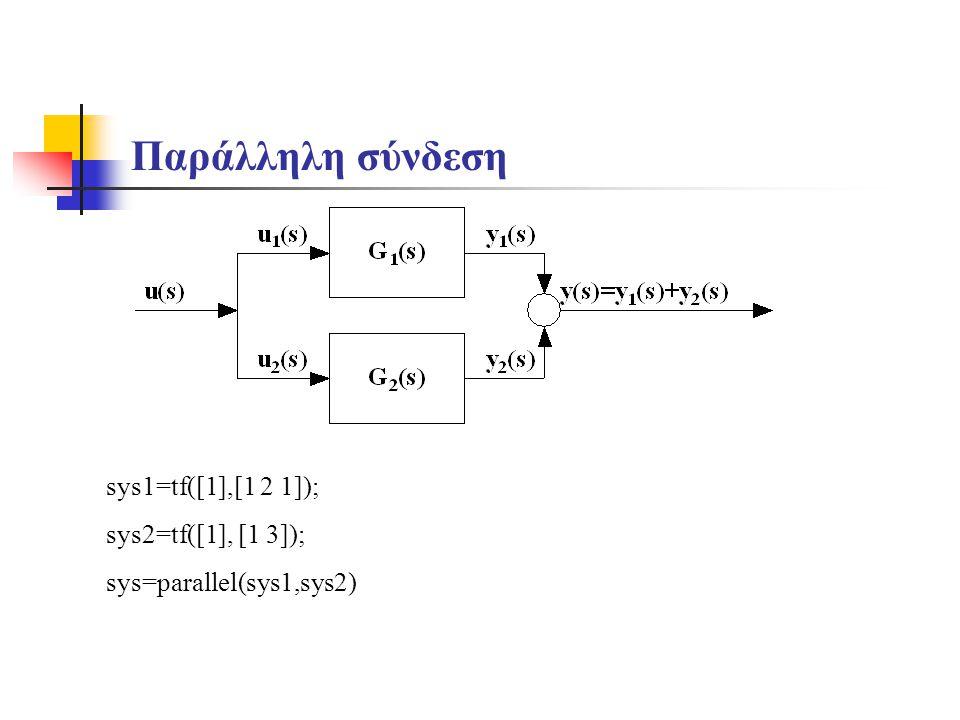 Παράλληλη σύνδεση sys1=tf([1],[1 2 1]); sys2=tf([1], [1 3]);
